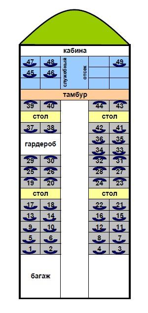 Схема вагонов поезда «Сапсан»